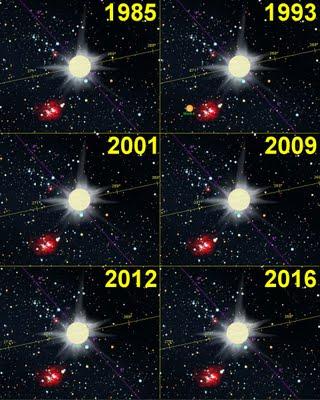 Posizione del Sole al solstizio d'inverno